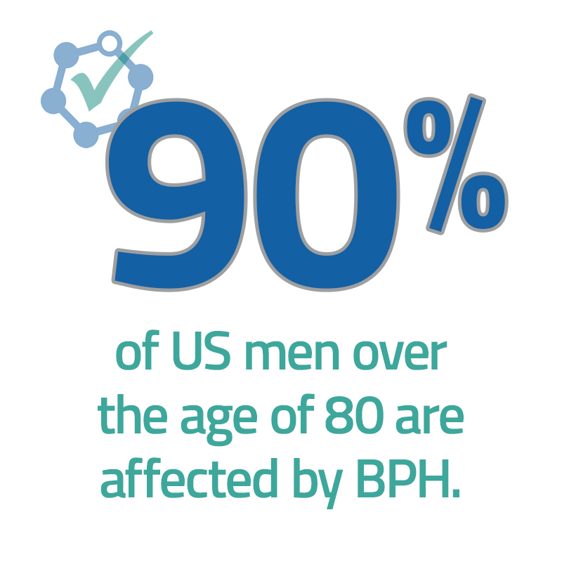 90% of menu over 80 have BPH