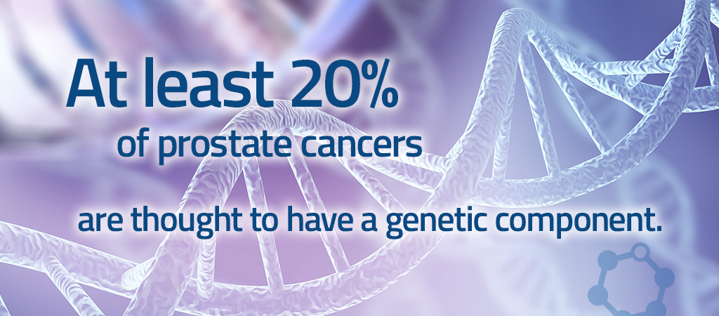 Genetic fact of prostate cancer